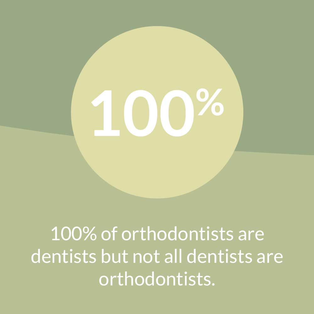 facts-what-is-orthodontist-are-dentists